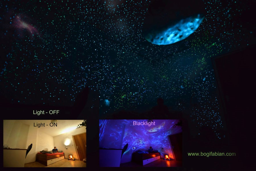 glow in the dark bedroom murals the future of decorating. Black Bedroom Furniture Sets. Home Design Ideas