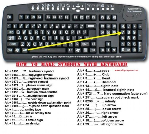 how-to-make-symbols-with-your-keyboard
